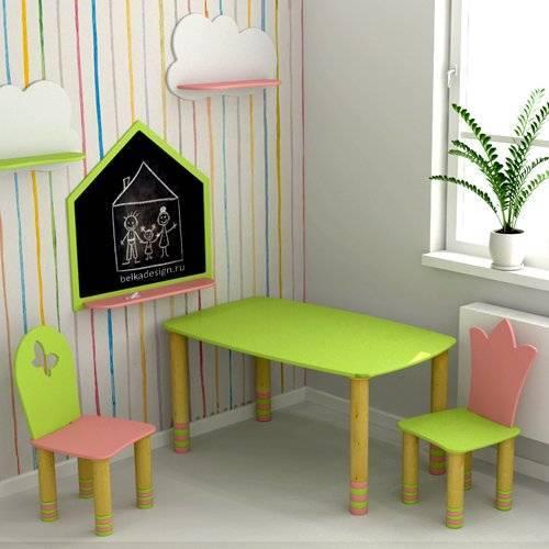 Столы - стулья